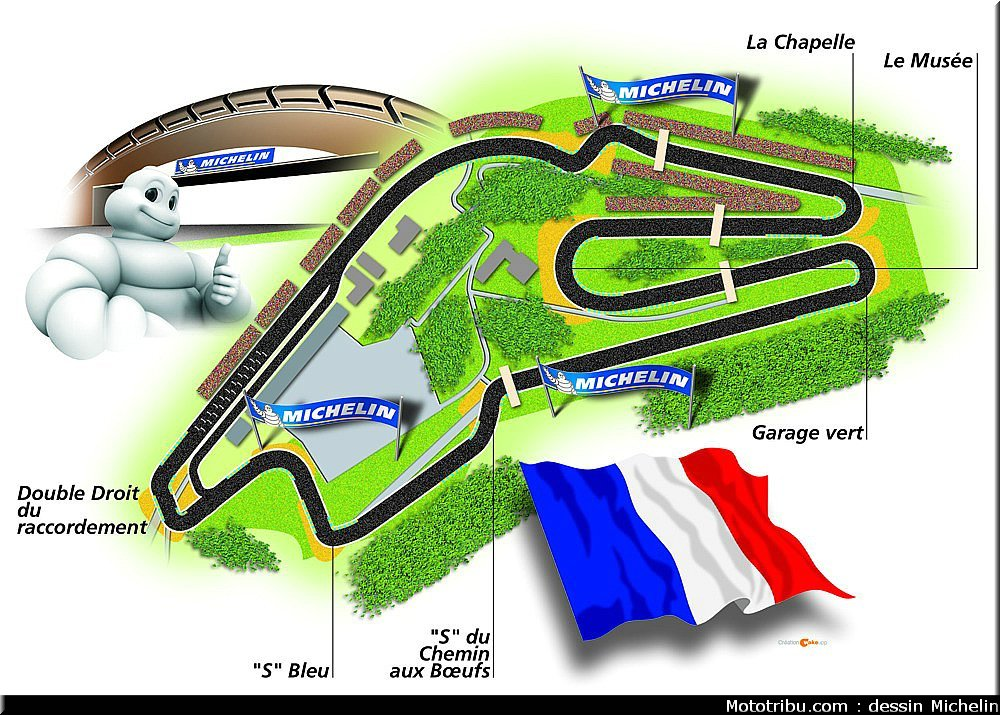 mototribu le circuit bugatti du mans en france. Black Bedroom Furniture Sets. Home Design Ideas